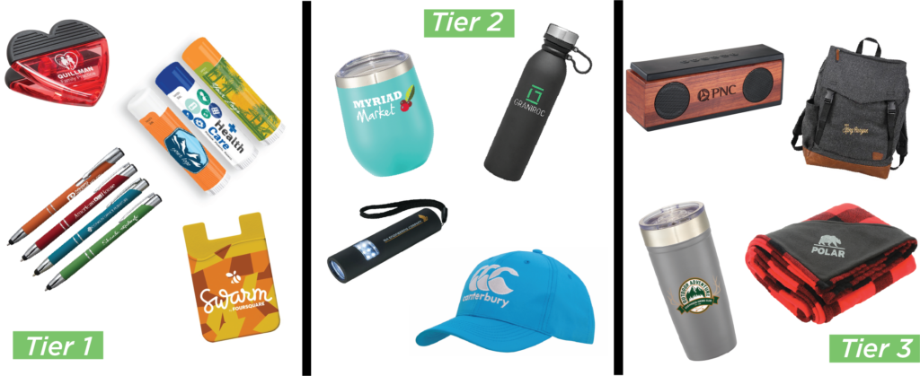Promotional product collage